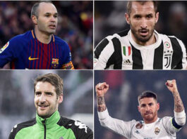 most loyal footballers in the world