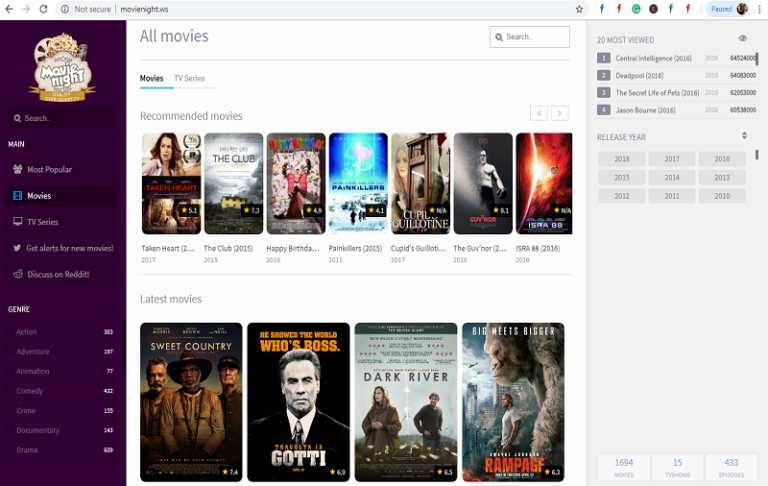 Movienight ws Alternatives: Top 5+ Best Sites Like Movienight.ws (2020)