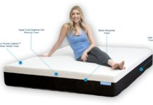 Mattress for Athlete