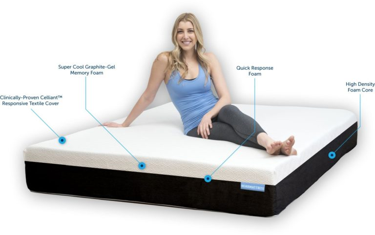 How To Choose A Mattress in 2019 If You Are An Athlete