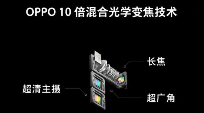 Oppo confirms that is developing a camera for phones with 10x zoom