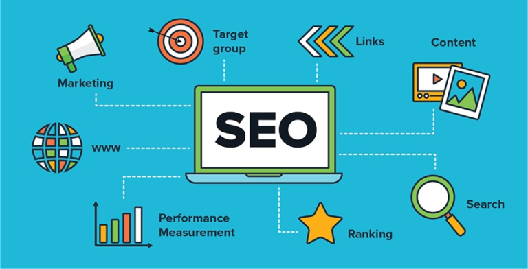 Steps to Build a Perfect SEO Strategy for a Vancouver Startup