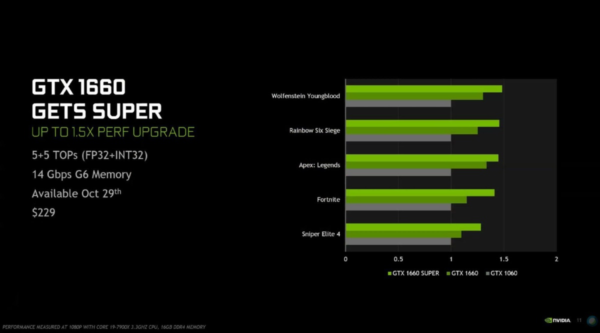 Nvidia Geforce GTX 1660 Super stats