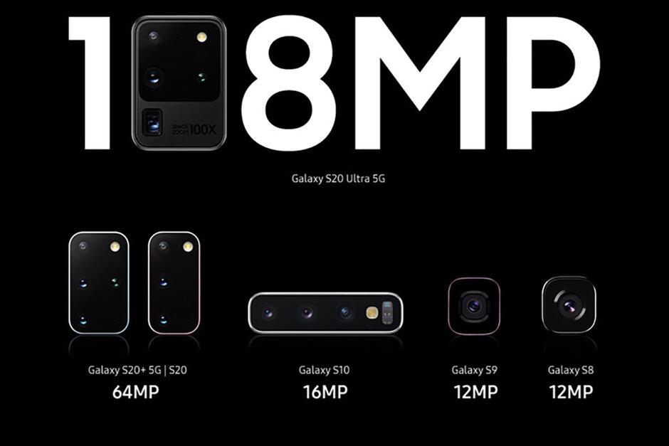 Galaxy S20 vs Plus vs S20 Ultra specs camera and price comparison