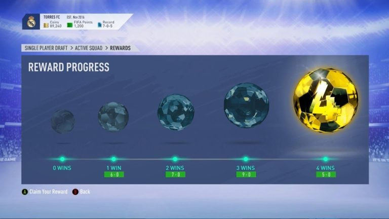 What Are the Rewards for Single Player FUT Draft?