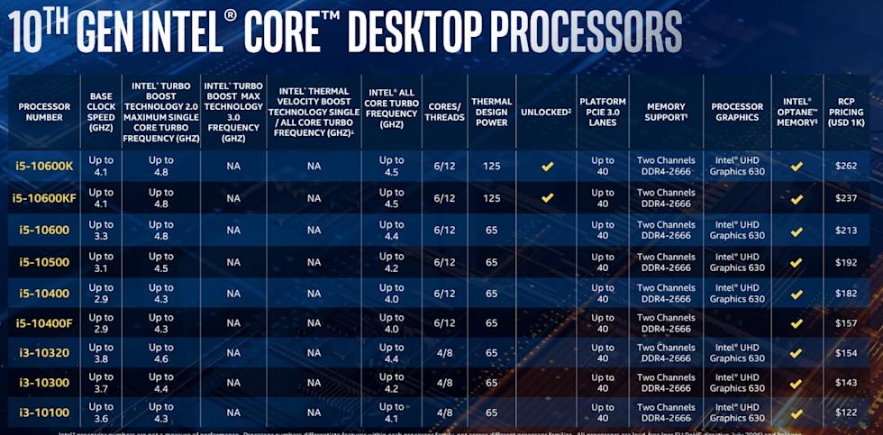 10th GEN Intel Core Desktop CPUs