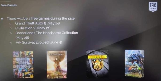 Next Epic Games Store free games may have been leaked