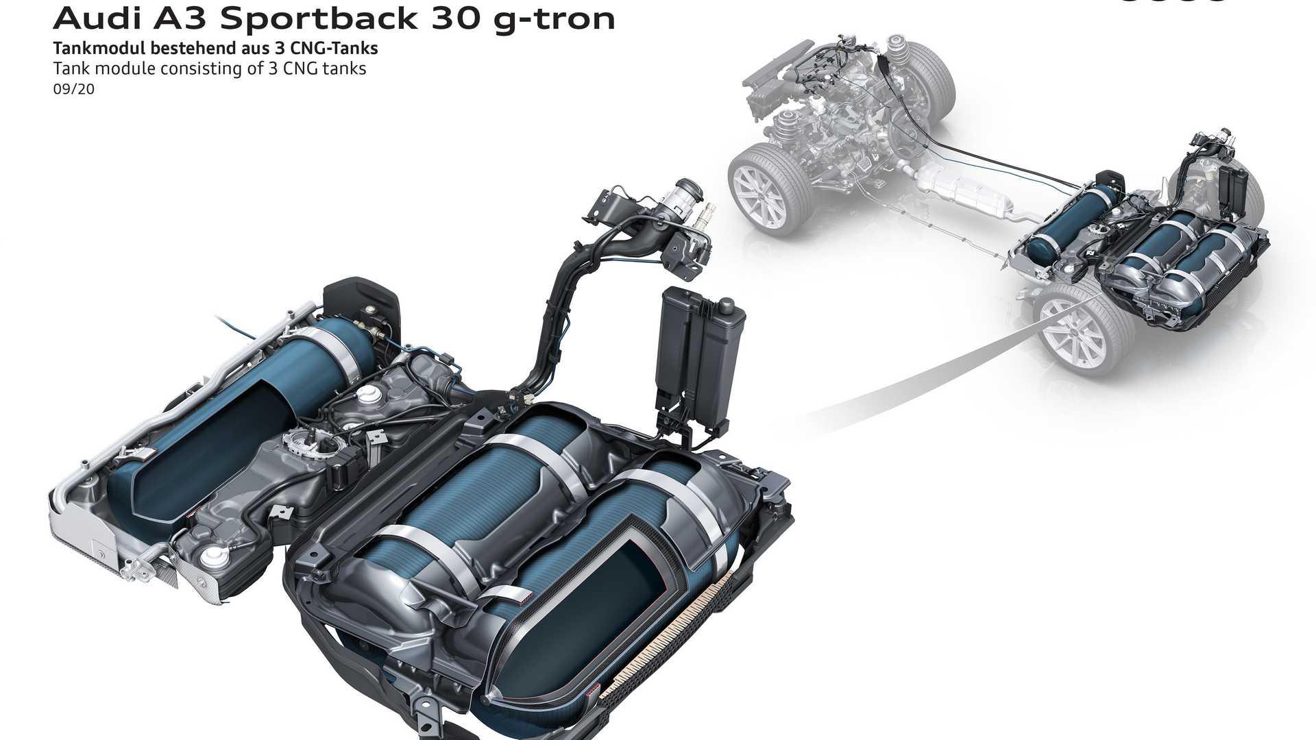 2020 Audi A3 Sportback 30 G