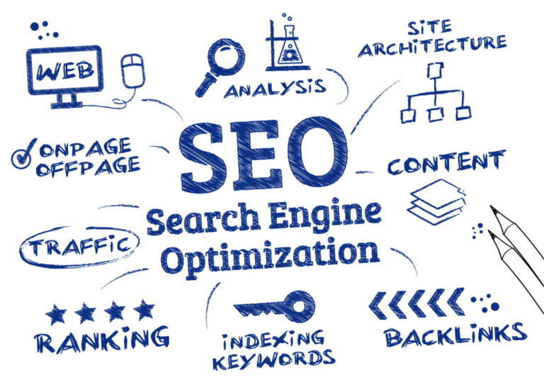 5 Reasons Why Content Writing Is Important For SEO