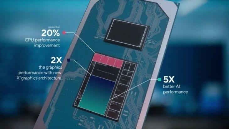Intel 'Tiger Lake' 11th Gen Core